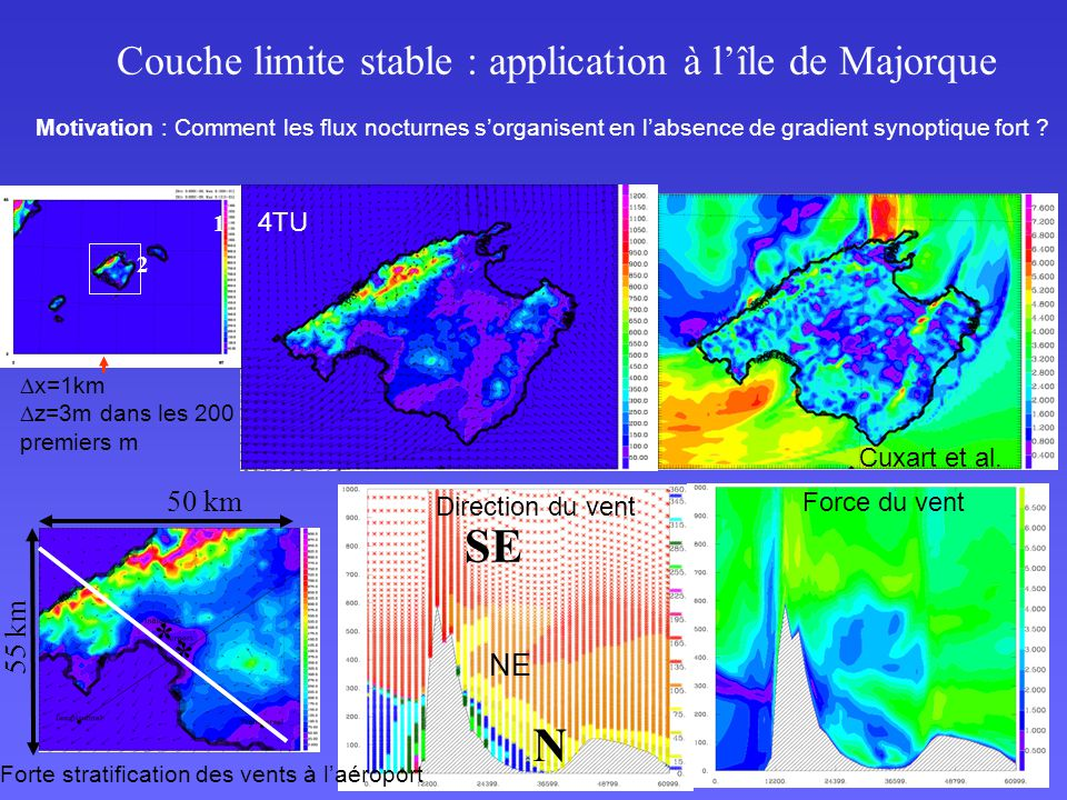 Couche limite stable : application à l'île de Majorque 2 1 Motivation : Comment les flux nocturnes s'organisent en l'absence de gradient synoptique fort .