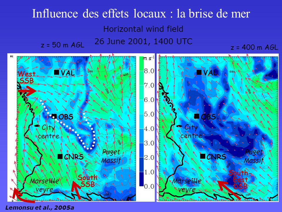 Influence des effets locaux : la brise de mer VAL OBS CNRS Puget Massif Marseille veyre City centre z = 400 m AGL VAL OBS CNRS m s -1 Puget Massif Marseille veyre City centre z = 50 m AGL West SSB South SSB South- East DSB Horizontal wind field 26 June 2001, 1400 UTC Lemonsu et al., 2005a