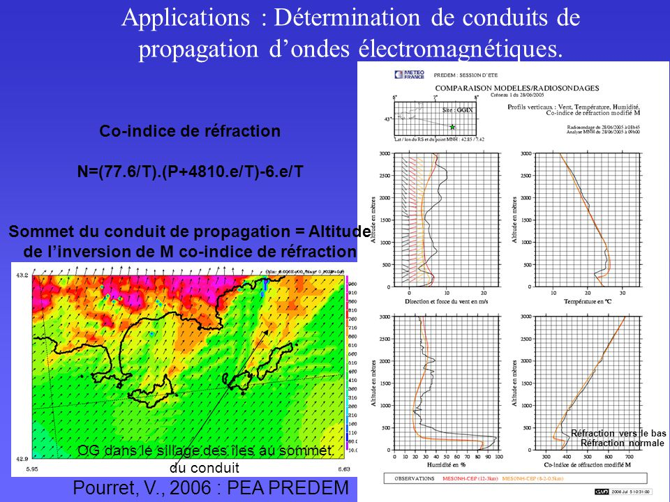 AROME : Application of Researh to Operations at MEsoscale Future non-hydrostatic model 2.5km resolution Dynamics based on ALADIN-NH (semi-implicite, semi- lagrangian) Data assimilation ALADIN 3D-VAR Physics based on Méso-NH : microphysics ICE3, Turbulence 1D, shallow convection, externalised surface