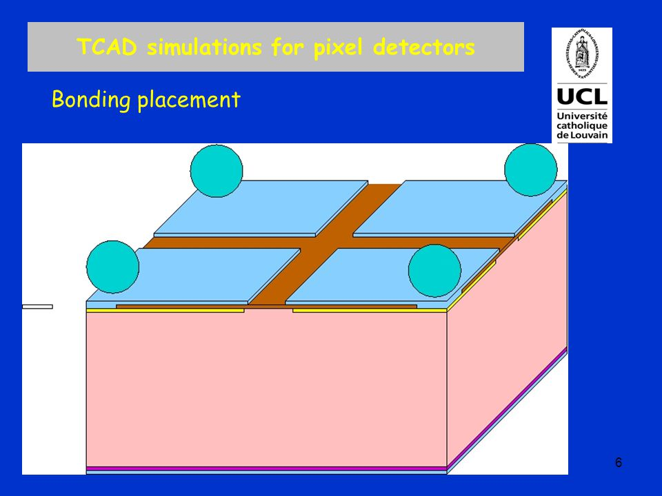TCAD simulations for pixel detectors Bonding placement 6
