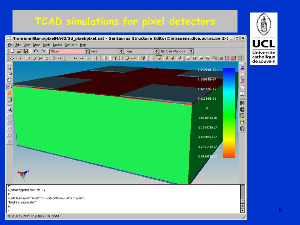 TCAD simulations for pixel detectors 8 Otilia Militaru, Eduardo Cortina Universite Catholique de Louvain, BELGIQUE