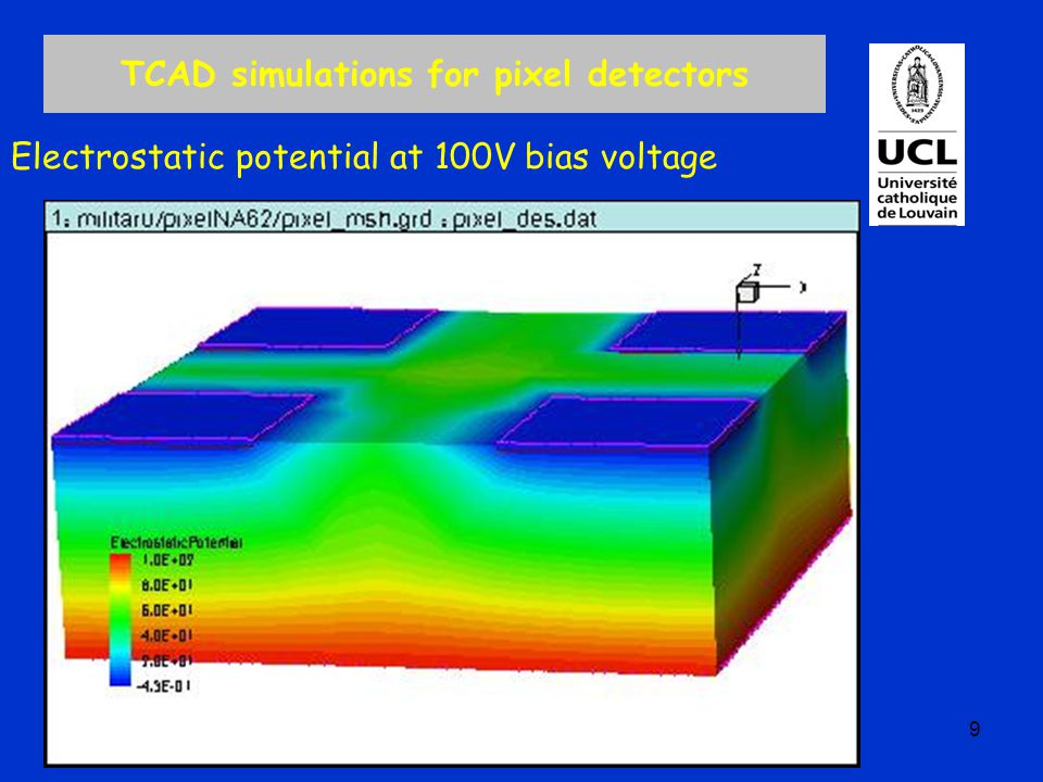 TCAD simulations for pixel detectors 9 Otilia Militaru, Eduardo Cortina Universite Catholique de Louvain, BELGIQUE Electrostatic potential at 100V bias voltage
