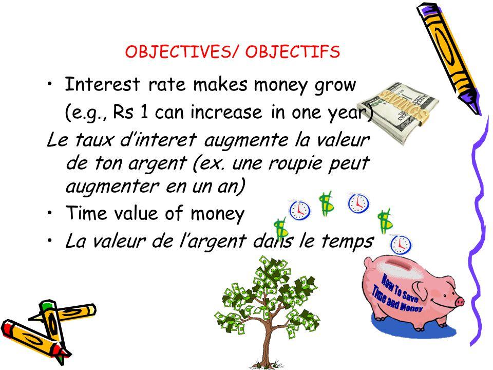 OBJECTIVES/ OBJECTIFS Interest rate makes money grow (e.g., Rs 1 can increase in one year) Le taux d'interet augmente la valeur de ton argent (ex. une