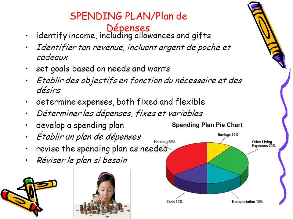 SPENDING PLAN/Plan de Dépenses identify income, including allowances and gifts Identifier ton revenue, incluant argent de poche et cadeaux set goals b