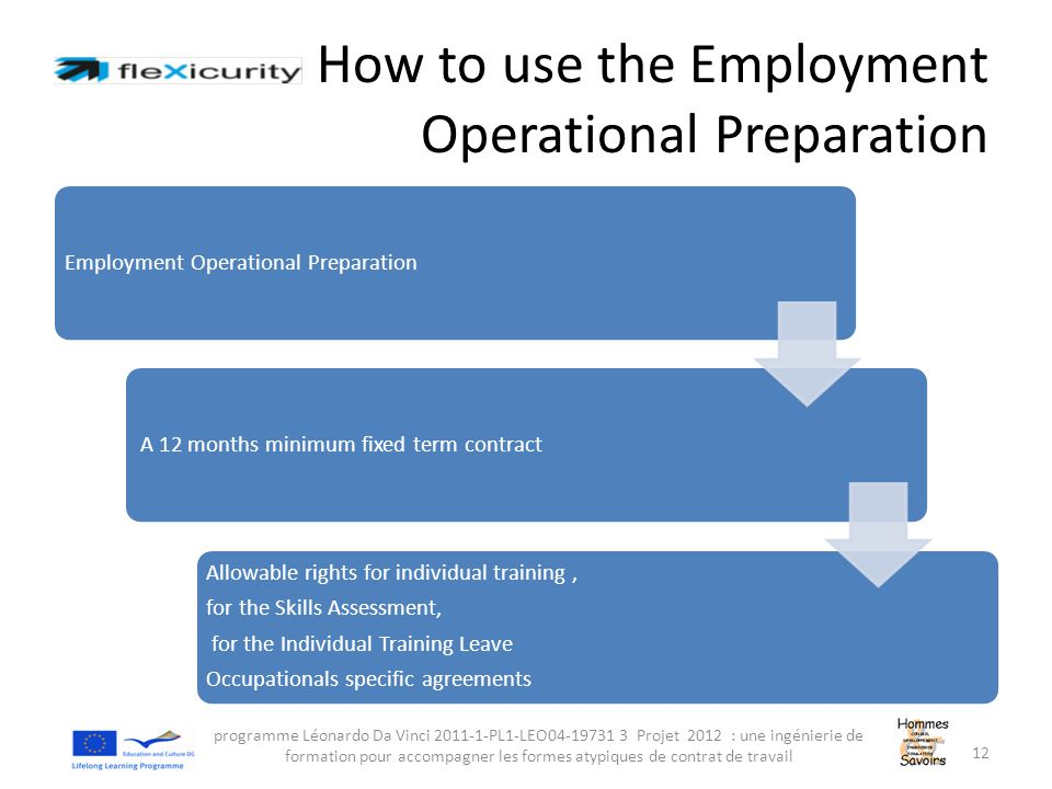 How to use the Employment Operational Preparation Employment Operational Preparation A 12 months minimum fixed term contract Allowable rights for individual training, for the Skills Assessment, for the Individual Training Leave Occupationals specific agreements programme Léonardo Da Vinci 2011-1-PL1-LEO04-19731 3 Projet 2012 : une ingénierie de formation pour accompagner les formes atypiques de contrat de travail 12