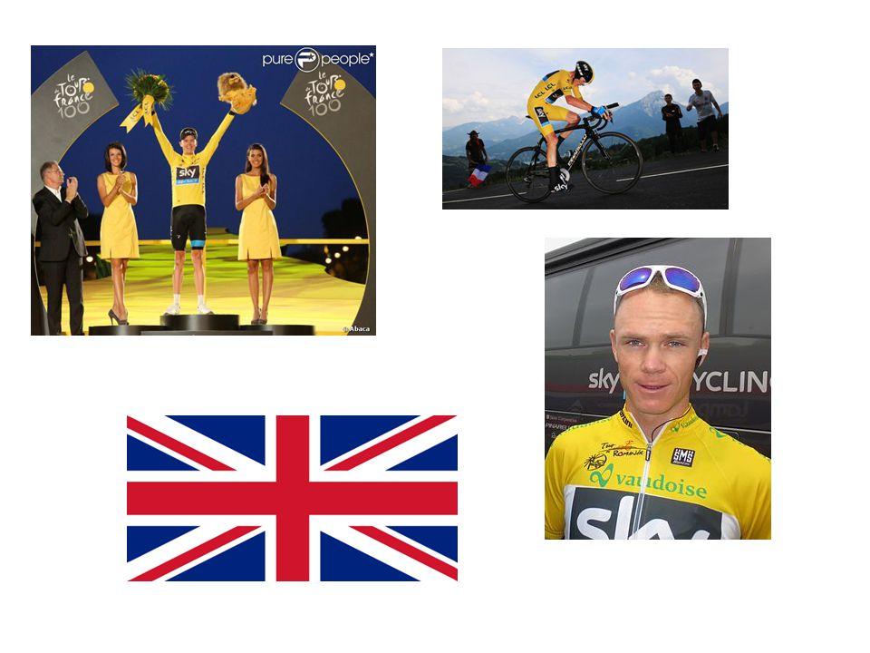 British Champion.