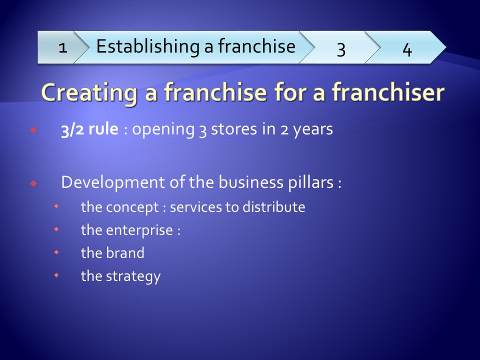  3/2 rule : opening 3 stores in 2 years  Development of the business pillars :  the concept : services to distribute  the enterprise :  the brand  the strategy 1Establishing a franchise34