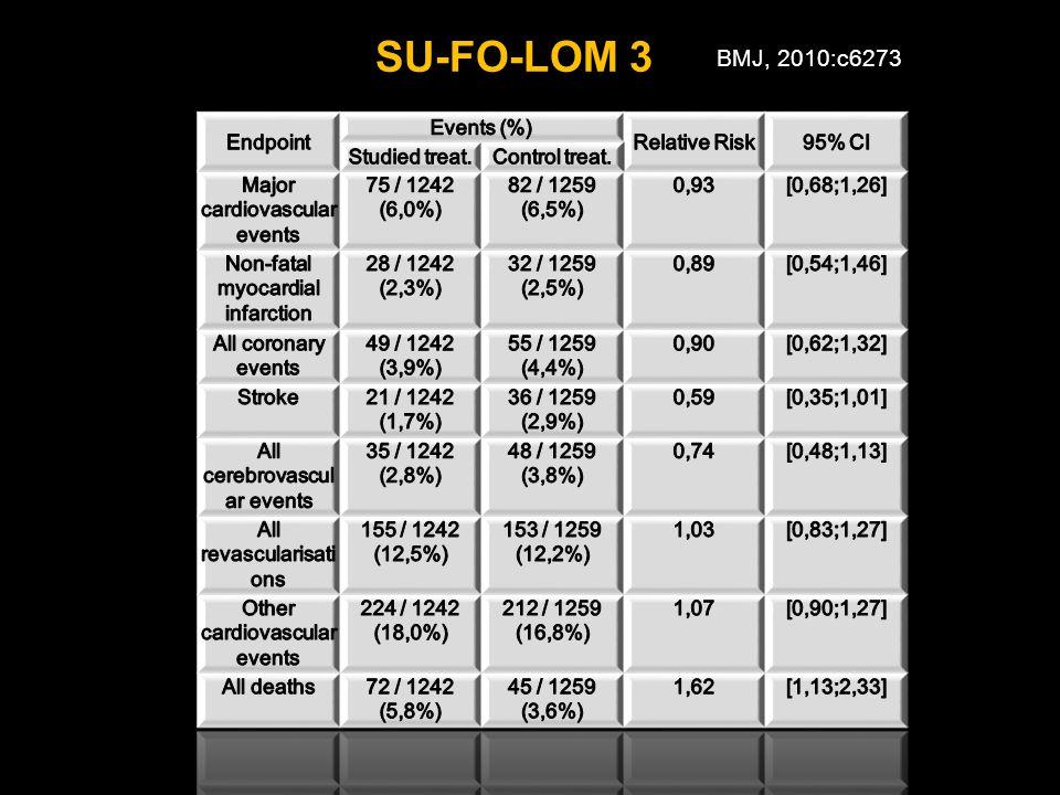 SU-FO-LOM 3 BMJ, 2010:c6273