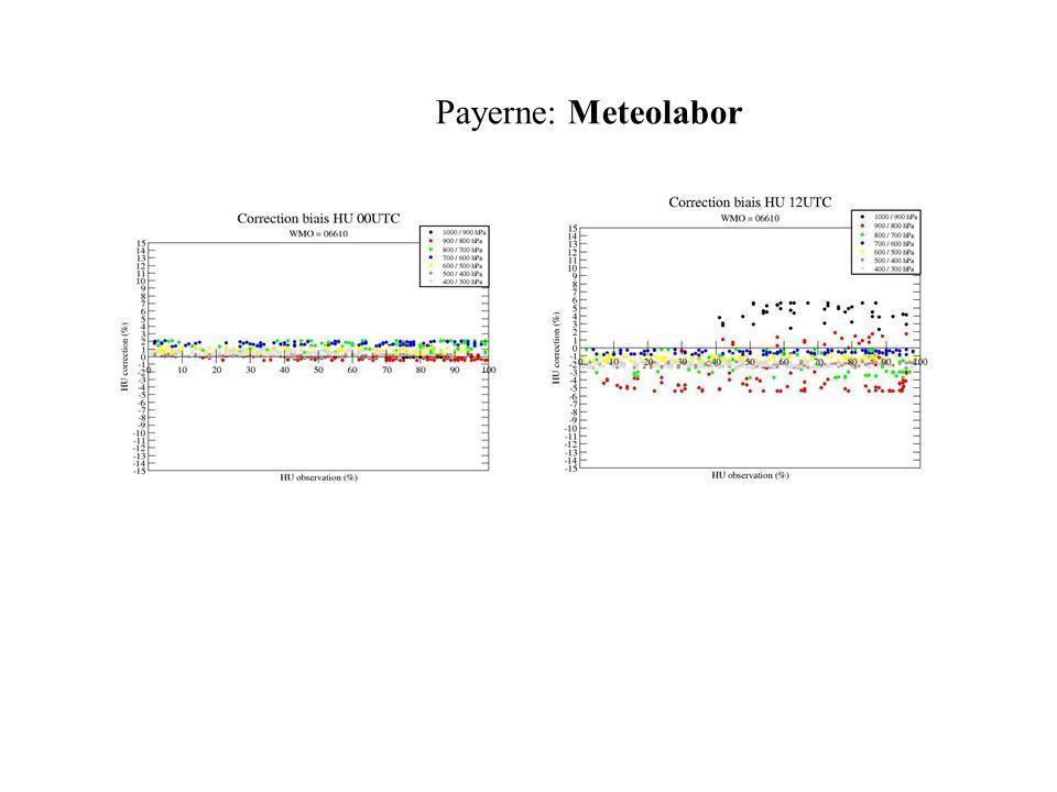 Payerne: Meteolabor