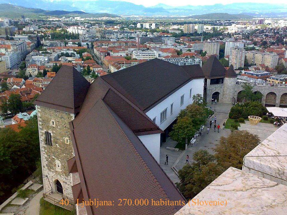 41. Podgorica: 151.000 habitants (Montenégro)
