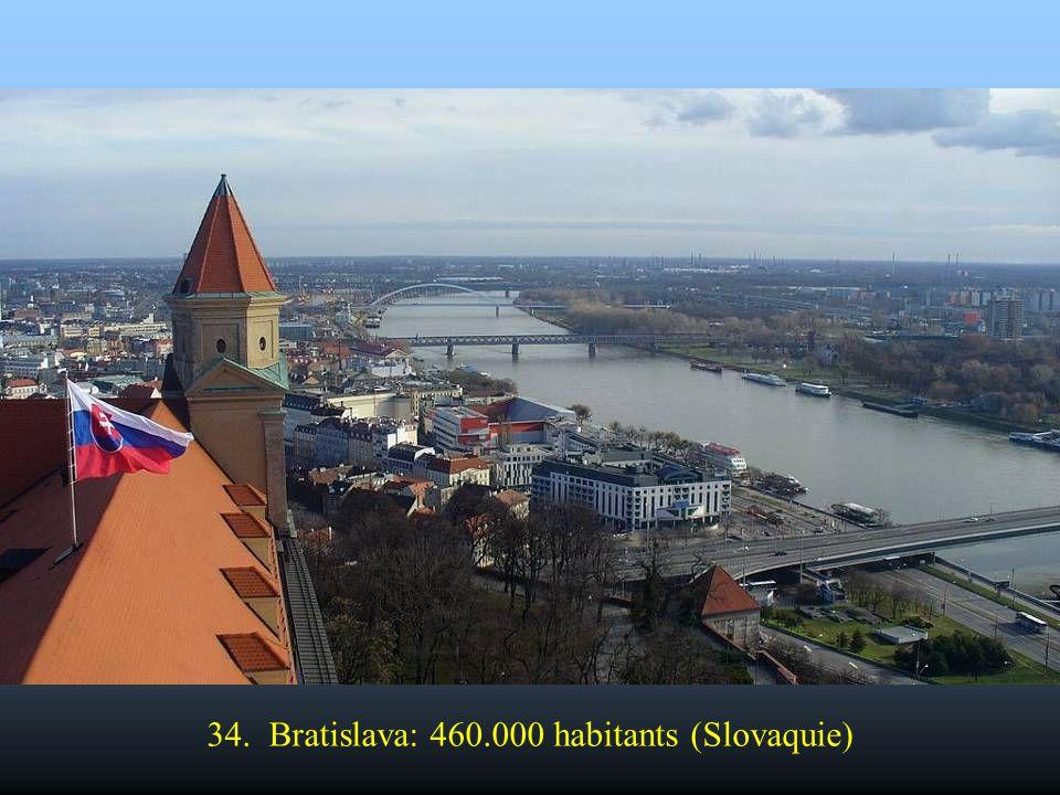 35. Tallinn: 412.000 habitants (Estonie)