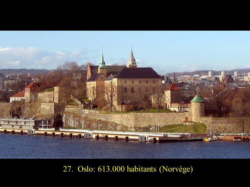 28. Helsinki: 596.000 habitants (Finlande)