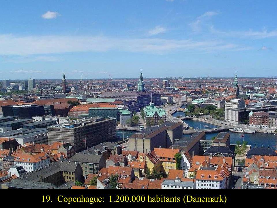 20. Bruxelles: 1.100.000 habitants (Belgique)