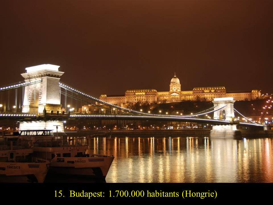 16. Belgrad: 1.500.000 habitants (Serbie)