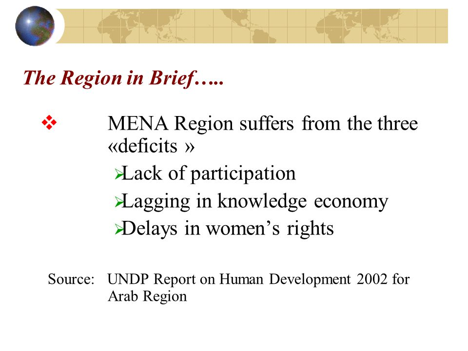  MENA Region suffers from the three «deficits »  Lack of participation  Lagging in knowledge economy  Delays in women's rights Source: UNDP Report on Human Development 2002 for Arab Region The Region in Brief…..