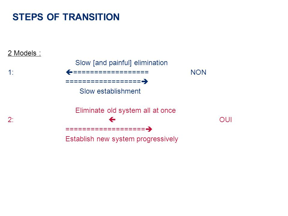 STEPS OF TRANSITION 2 Models : Slow [and painful] elimination 1:  ================== NON ==================  Slow establishment Eliminate old system all at once 2:  OUI ===================  Establish new system progressively