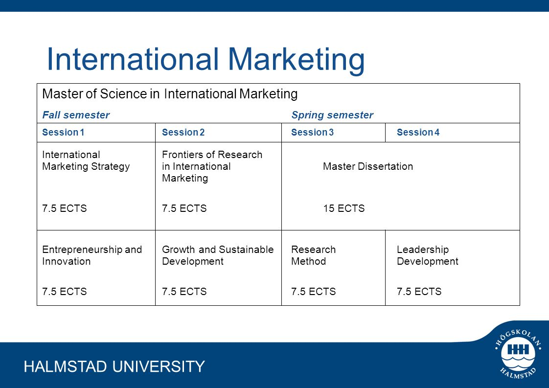 Master of Innovation and Business Development Year 1 – Autumn semester Dissertation 15 ECTS International Marketing Communication Multicultural Management Dissertation 15 ECTS Research MethodLeadership Development Management and Economics of Innovation Development and Diffusion of Innovations Management of Change Frontiers of Research in Management of Innovation and Business Development Business Management Strategic Innovation Management Scientific Examination in Strategic Innovation Management International Marketing Strategy Frontiers of Research in International Marketing Year 2 – Spring semester Year 1 – Spring semester Year 2 – Autumn semester Entrepreneurship and Innovation Growth and Business Development