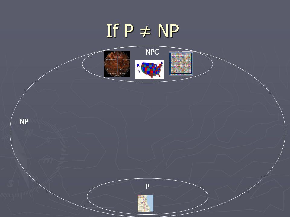If P ≠ NP NP P NPC