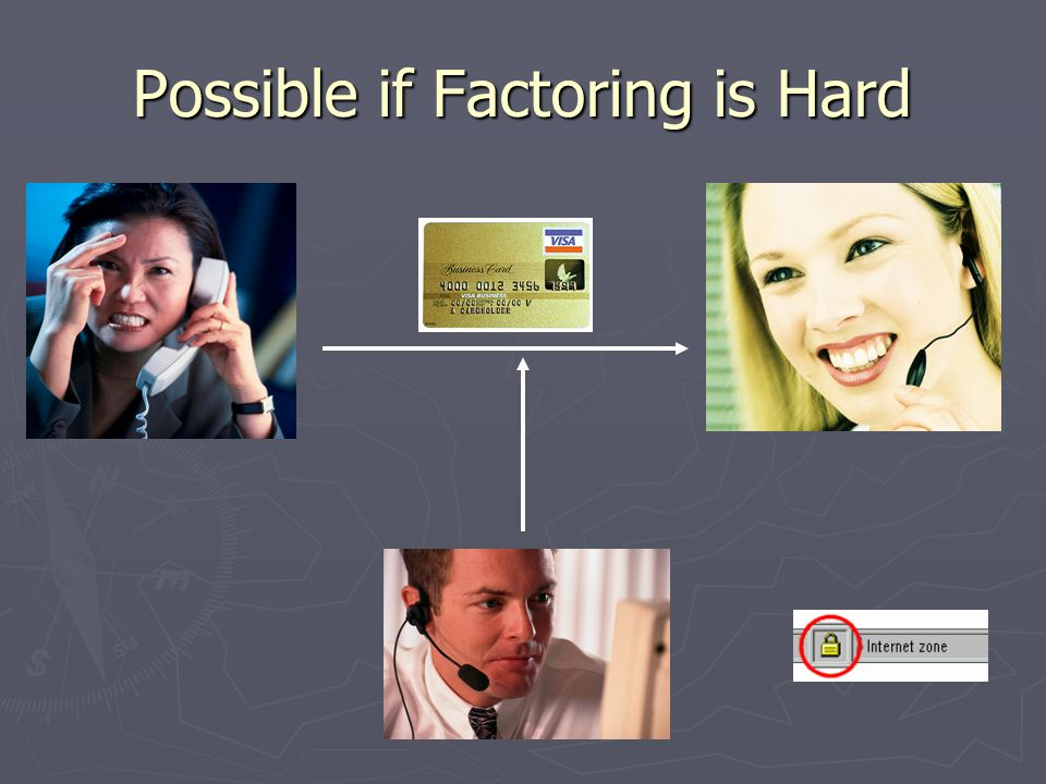 Possible if Factoring is Hard