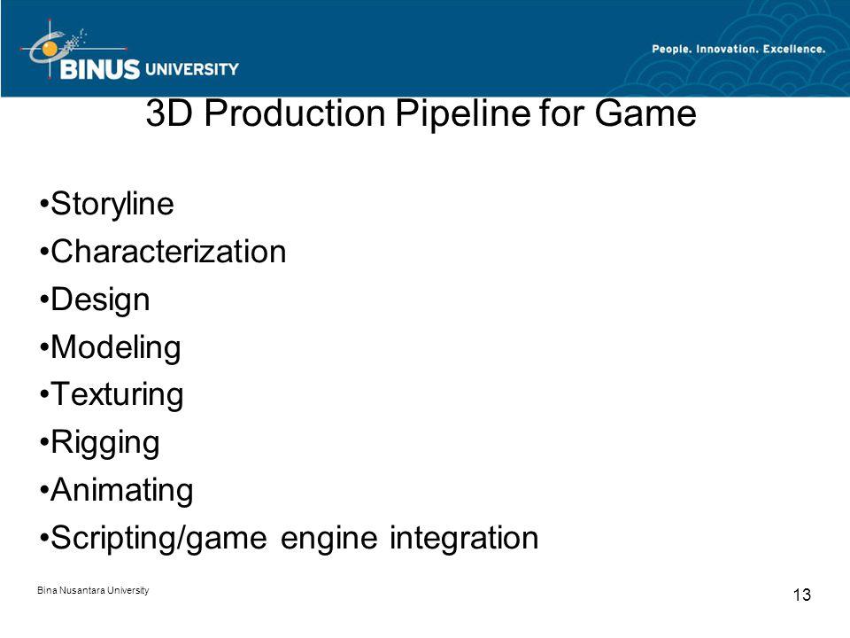 Bina Nusantara University 13 3D Production Pipeline for Game Storyline Characterization Design Modeling Texturing Rigging Animating Scripting/game engine integration