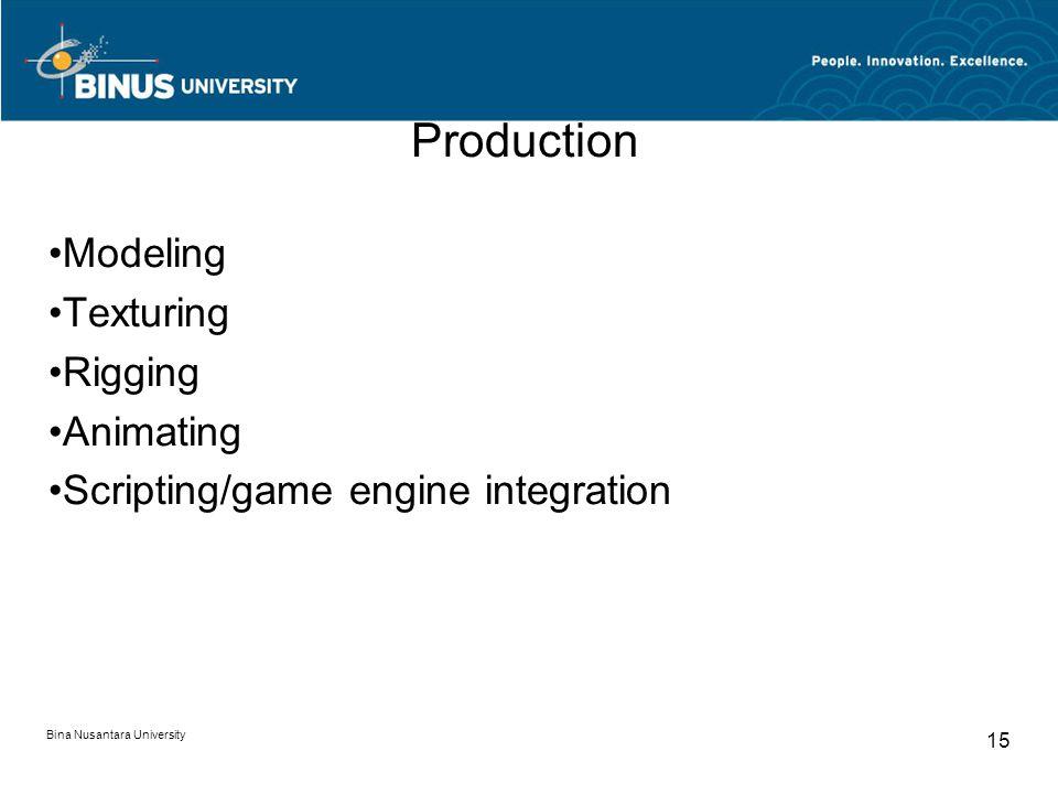 Bina Nusantara University 15 Production Modeling Texturing Rigging Animating Scripting/game engine integration