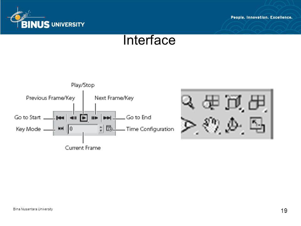 Bina Nusantara University 19 Interface