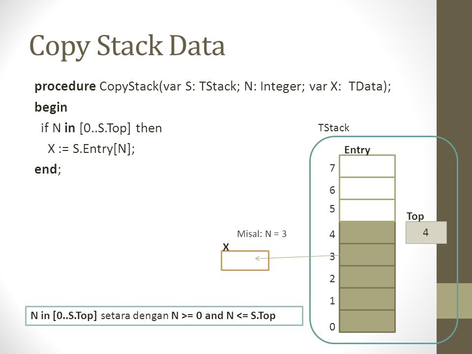 Copy Stack Data procedure CopyStack(var S: TStack; N: Integer; var X: TData); begin if N in [0..S.Top] then X := S.Entry[N]; end; 0 1 2 3 4 5 6 7 4 Top Entry TStack N in [0..S.Top] setara dengan N >= 0 and N <= S.Top X Misal: N = 3