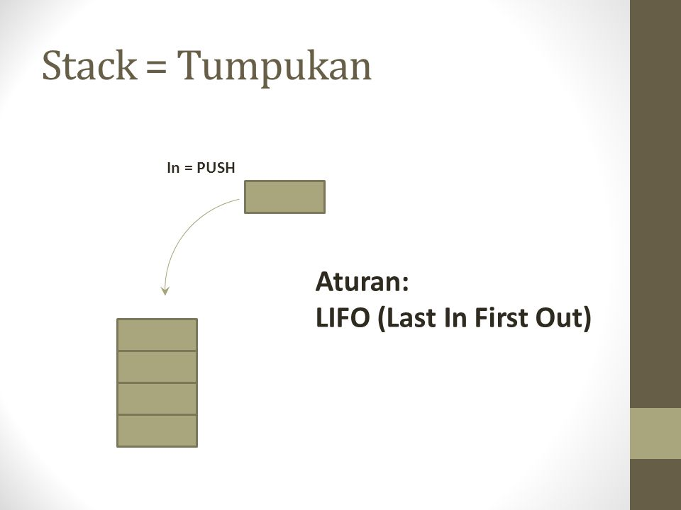 Stack = Tumpukan In = PUSH Aturan: LIFO (Last In First Out)