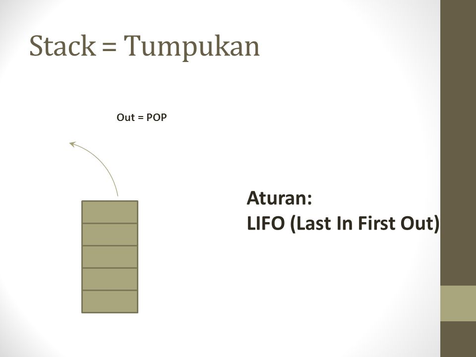 Stack = Tumpukan Out = POP Aturan: LIFO (Last In First Out)