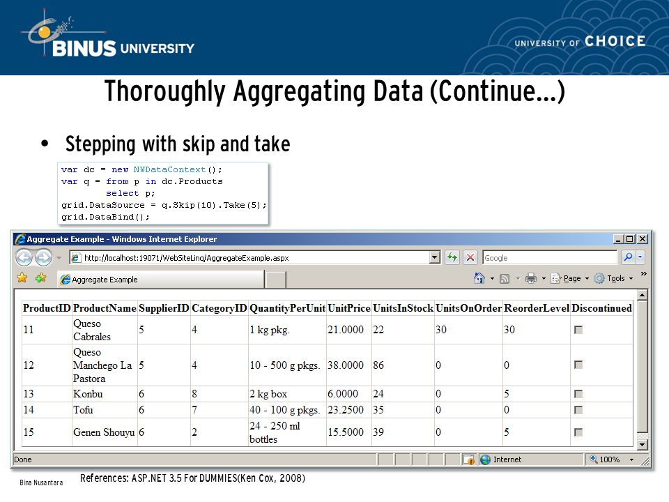 Thoroughly Aggregating Data (Continue…) Stepping with skip and take Bina Nusantara References: ASP.NET 3.5 For DUMMIES(Ken Cox, 2008)