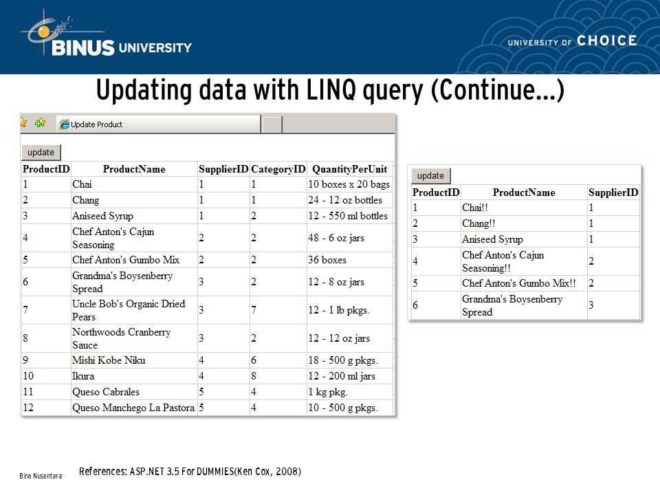 Updating data with LINQ query (Continue…) Bina Nusantara References: ASP.NET 3.5 For DUMMIES(Ken Cox, 2008)