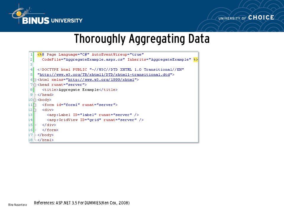 Thoroughly Aggregating Data (Continue…) Bina Nusantara References: ASP.NET 3.5 For DUMMIES(Ken Cox, 2008)