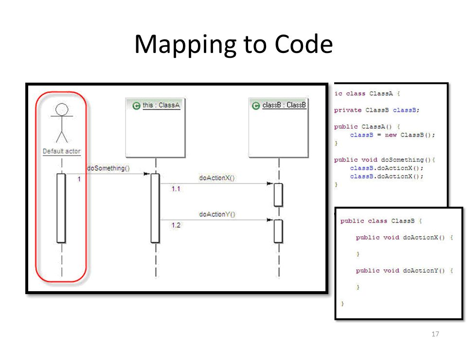 Mapping to Code 17