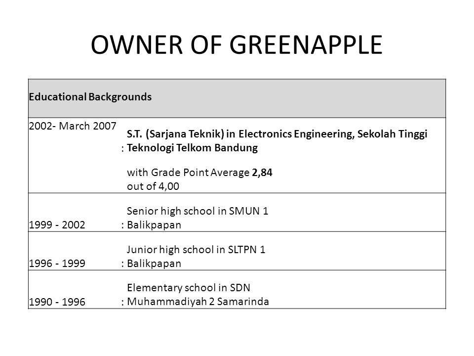 OWNER OF GREENAPPLE Work and Business Experiences 2007 – present :Owner and Director of CV.