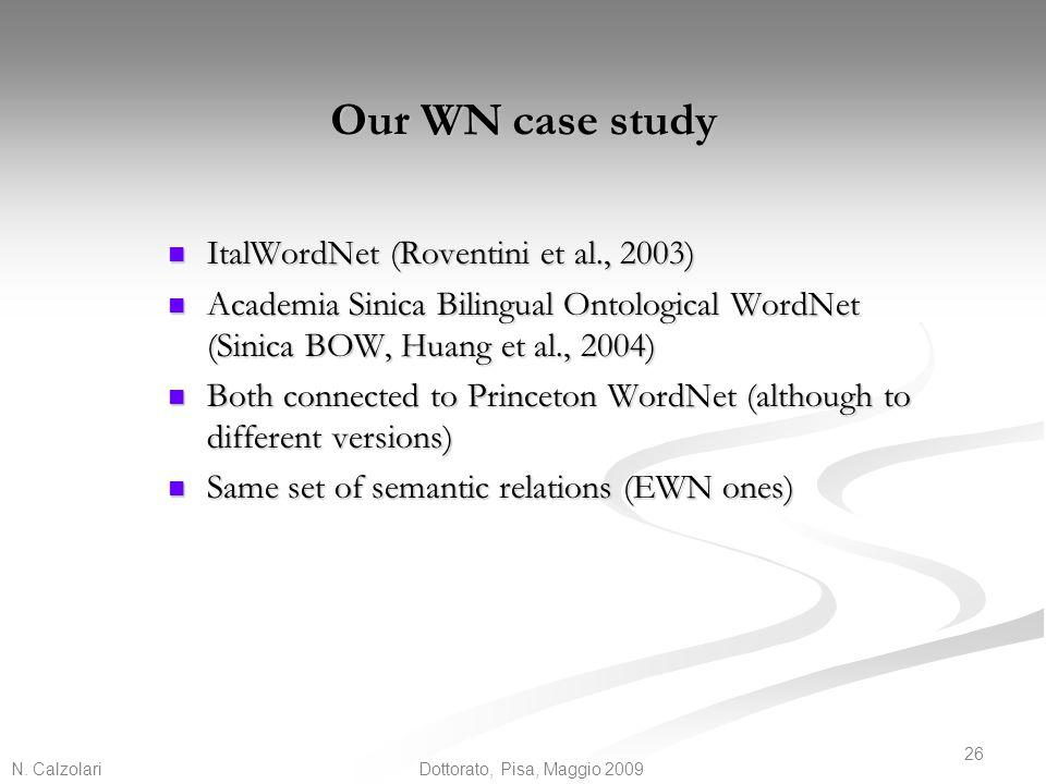 N. Calzolari 26 Dottorato, Pisa, Maggio 2009 Our WN case study ItalWordNet (Roventini et al., 2003) ItalWordNet (Roventini et al., 2003) Academia Sini