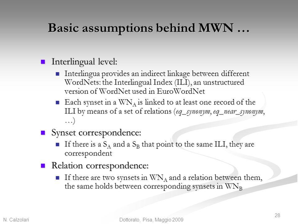 N. Calzolari 28 Dottorato, Pisa, Maggio 2009 Basic assumptions behind MWN … Interlingual level: Interlingual level: Interlingua provides an indirect l