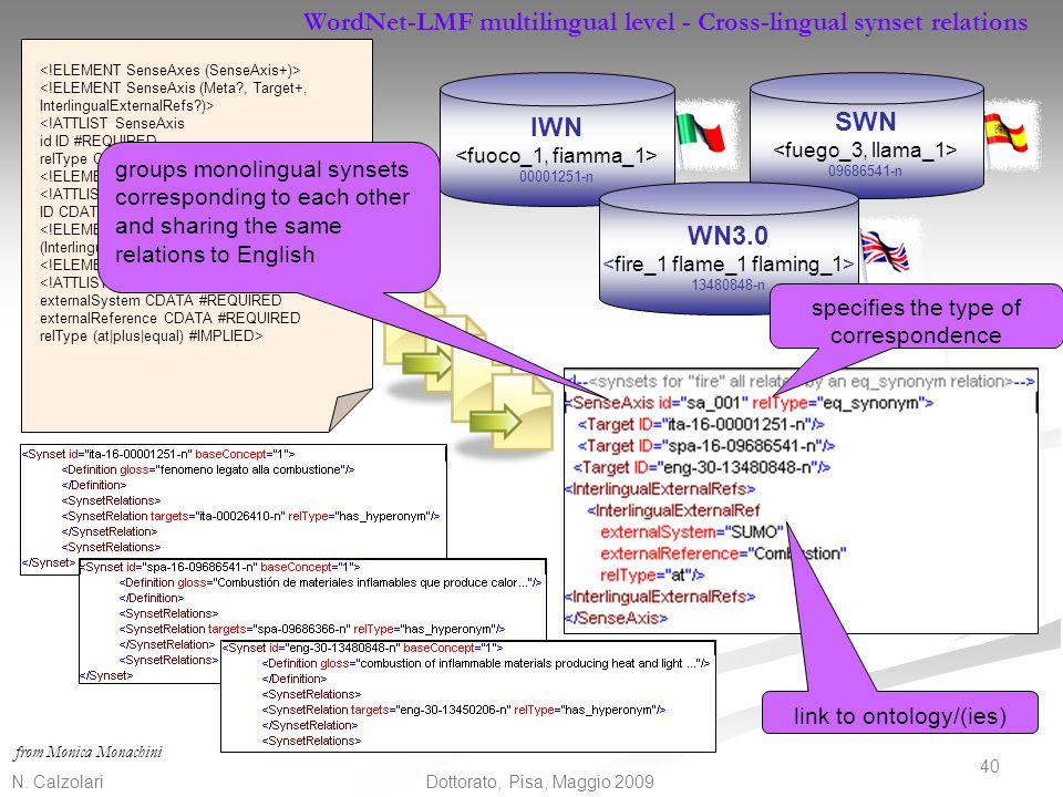 N. Calzolari 40 Dottorato, Pisa, Maggio 2009 SWN 09686541-n <!ATTLIST SenseAxis id ID #REQUIRED relType CDATA #REQUIRED> <!ATTLIST Target ID CDATA #RE