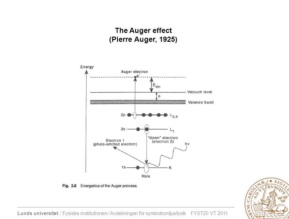 Lunds universitet / Fysiska institutionen / Avdelningen för synkrotronljusfysik FYST20 VT 2011 The Auger effect (Pierre Auger, 1925)
