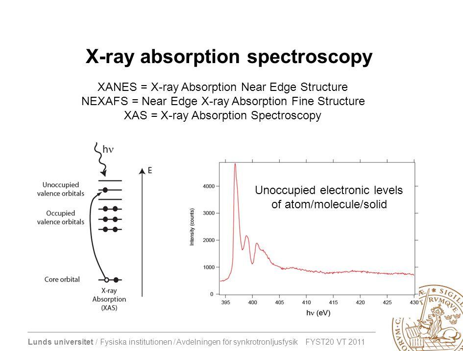 Lunds universitet / Fysiska institutionen / Avdelningen för synkrotronljusfysik FYST20 VT 2011 X-ray absorption spectroscopy XANES = X-ray Absorption