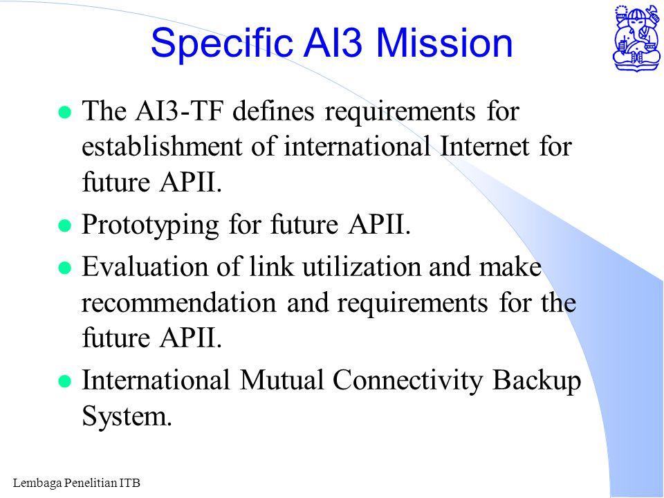 Lembaga Penelitian ITB Apa yang di peroleh l 16 IP address open ke Internet.