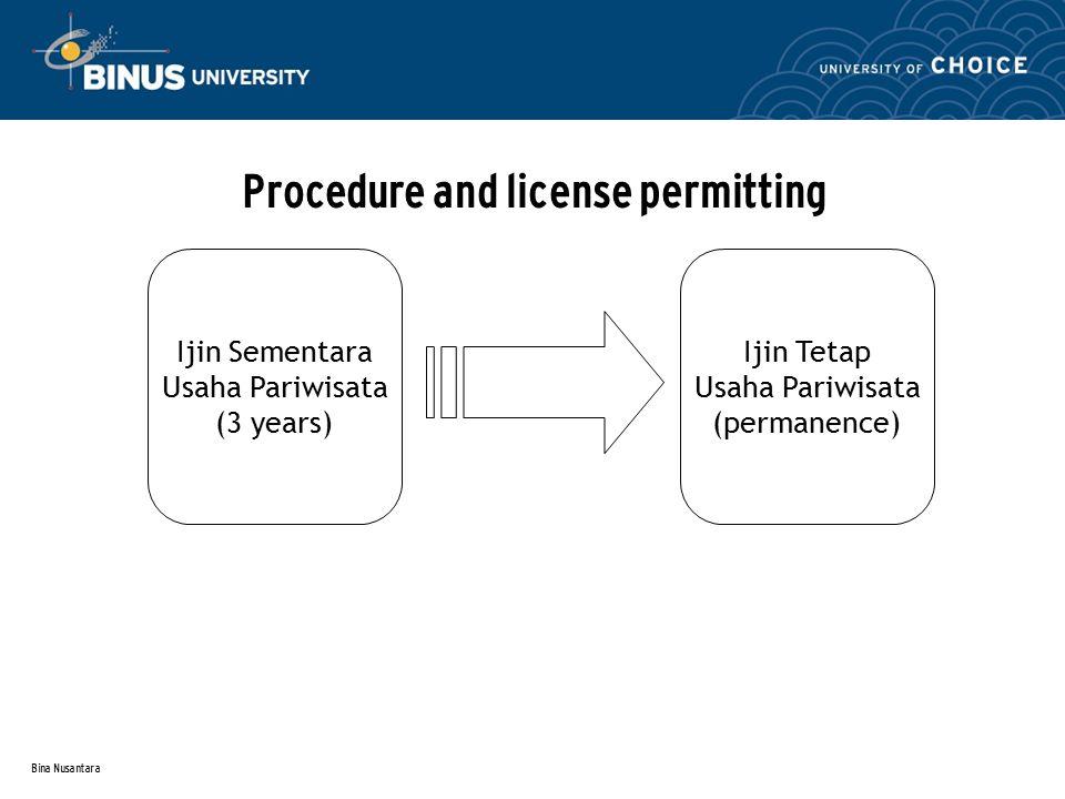 Procedure and license permitting Ijin Sementara Usaha Pariwisata (3 years) Ijin Tetap Usaha Pariwisata (permanence)