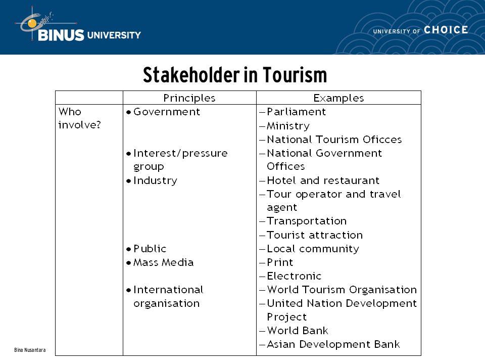 Bina Nusantara Stakeholder in Tourism