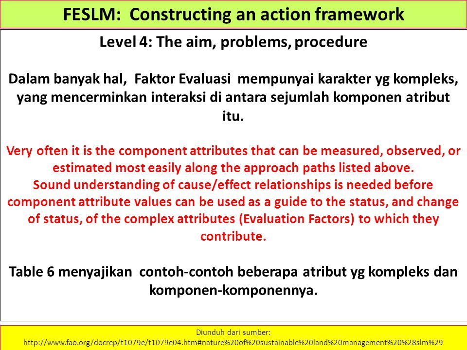 FESLM: Constructing an action framework Level 4: The aim, problems, procedure Dalam banyak hal, Faktor Evaluasi mempunyai karakter yg kompleks, yang mencerminkan interaksi di antara sejumlah komponen atribut itu.