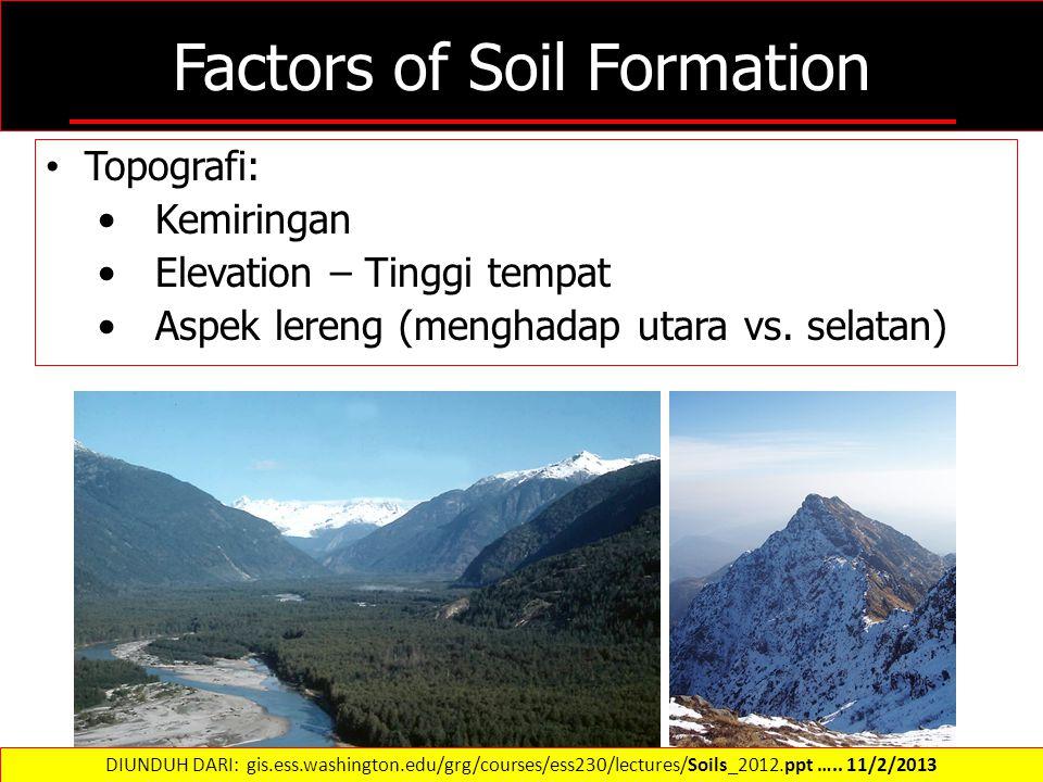 Factors of Soil Formation Topografi: Kemiringan Elevation – Tinggi tempat Aspek lereng (menghadap utara vs. selatan) DIUNDUH DARI: gis.ess.washington.
