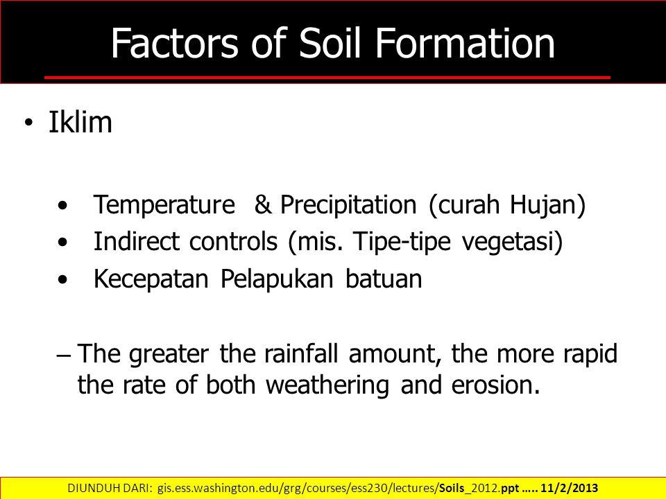 Factors of Soil Formation Iklim Temperature & Precipitation (curah Hujan) Indirect controls (mis. Tipe-tipe vegetasi) Kecepatan Pelapukan batuan – The