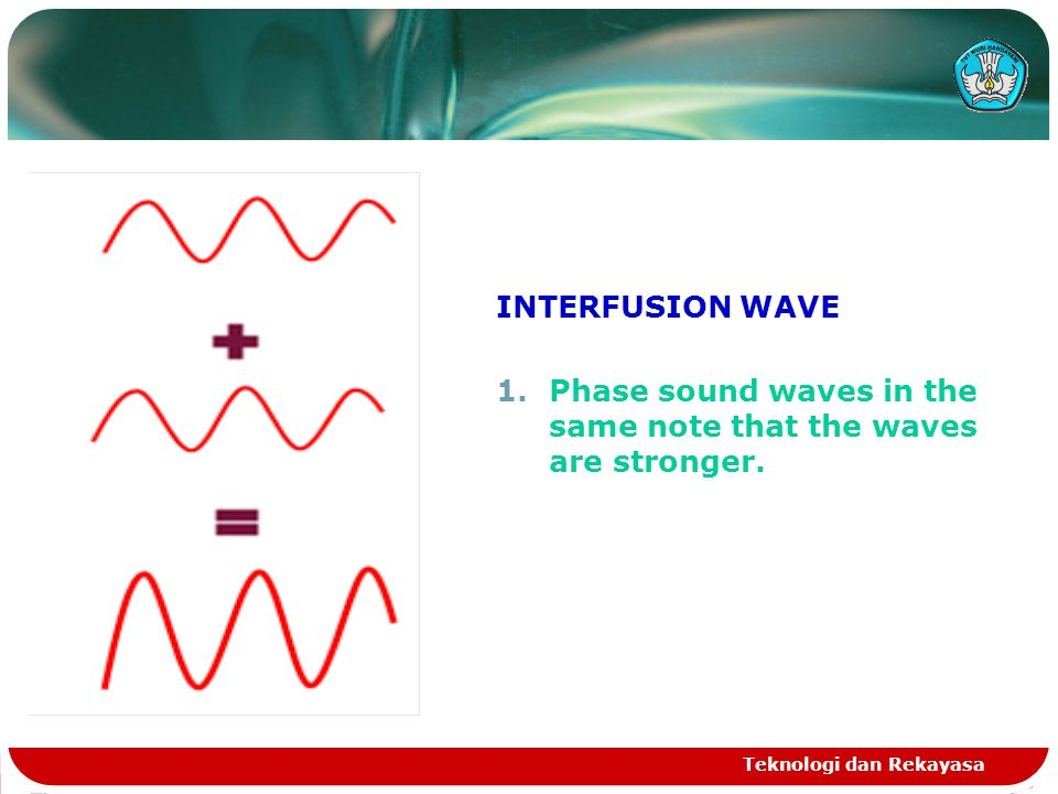 Teknologi dan Rekayasa INTERFUSION WAVE 1.Phase sound waves in the same note that the waves are stronger.