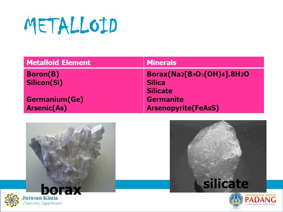 Jurusan Kimia Chemistry Department NON METALLIC 12