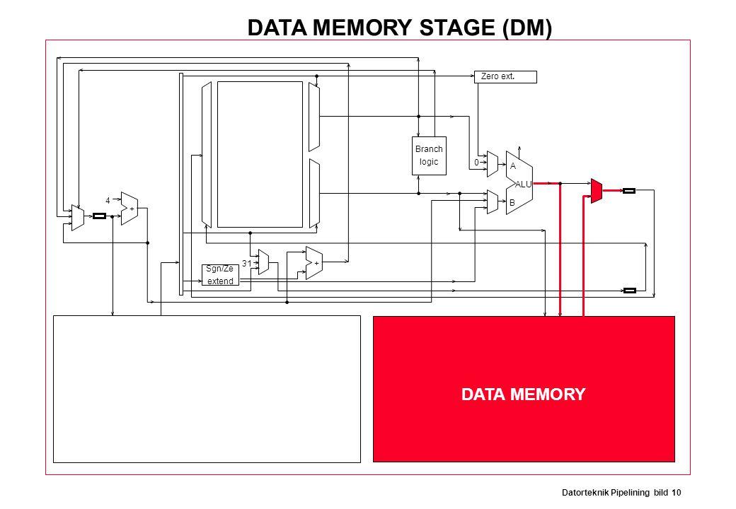 Datorteknik Pipelining bild 10 Branch logic Sgn/Ze extend Zero ext. ALU A B 31 0 4 + + DATA MEMORY STAGE (DM) DATA MEMORY