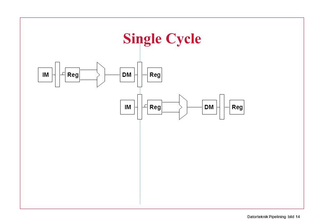Datorteknik Pipelining bild 14 Single Cycle IM Reg DMReg IM Reg DMReg