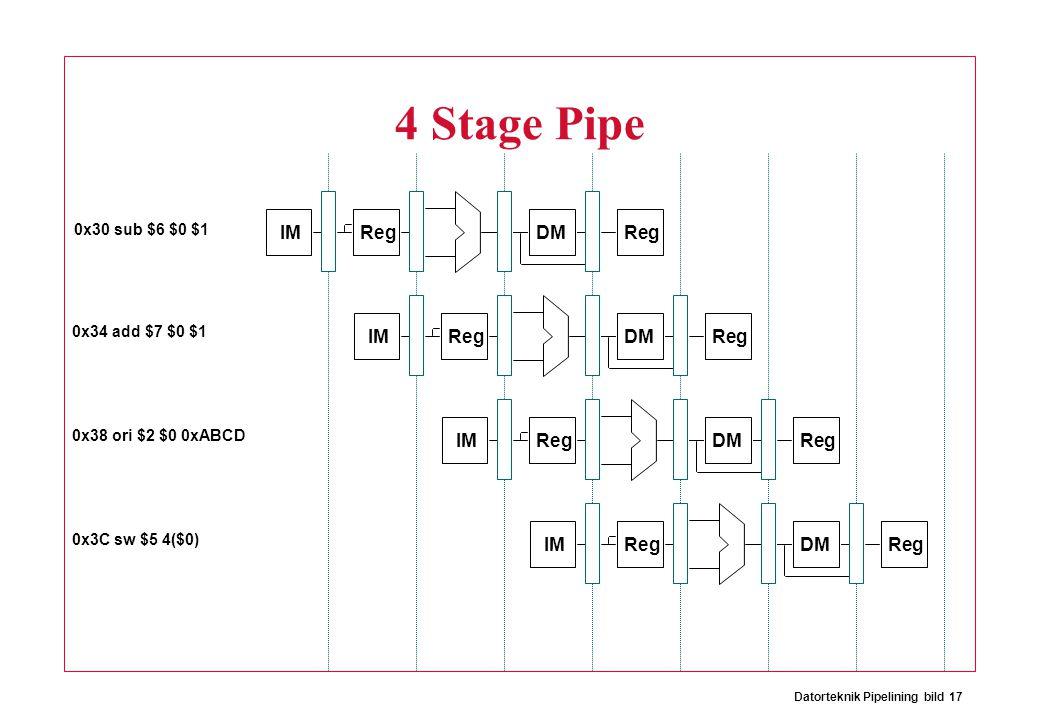 Datorteknik Pipelining bild 17 IM Reg DMReg 4 Stage Pipe IM Reg DMReg IM Reg DMReg IM Reg DMReg 0x30 sub $6 $0 $1 0x34 add $7 $0 $1 0x38 ori $2 $0 0xA